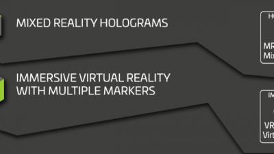 Immagine Mixed Reality Holograms - Immersive Virtual Reality